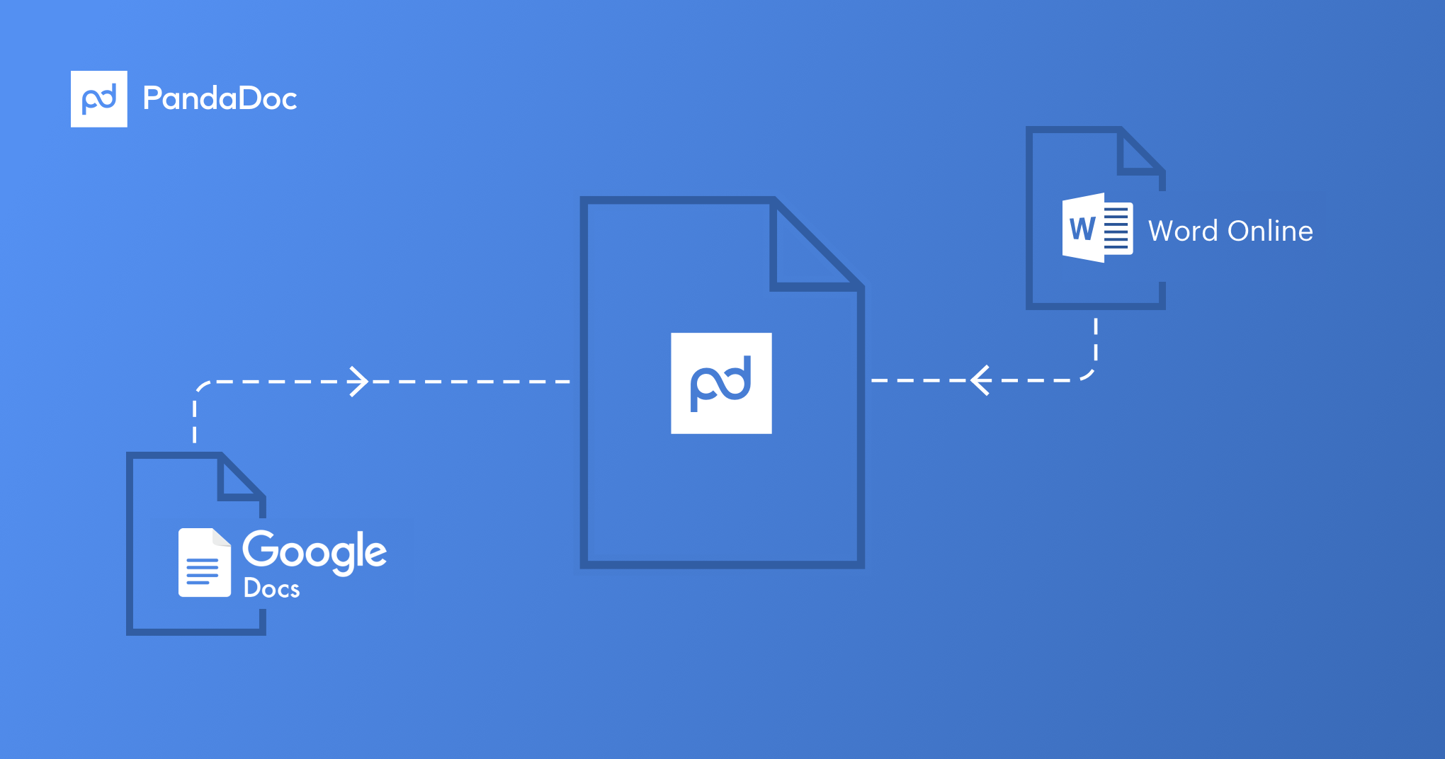 July updates: Create editable documents from Google Docs or Word 365